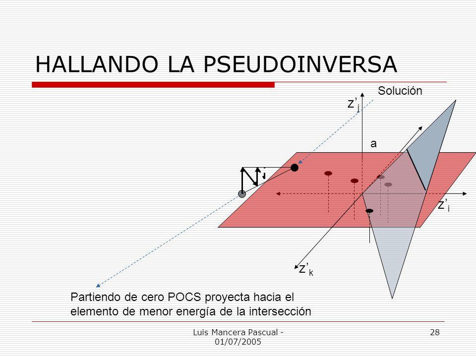 Luis Mancera Pascual - 01/07/2005 28 HALLANDO LA PSEUDOINVERSA Partiendo de cero POCS proyecta hacia el elemento de menor energía de la intersección z