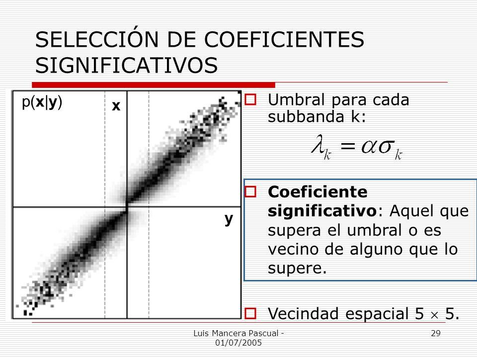 Luis Mancera Pascual - 01/07/2005 29 SELECCIÓN DE COEFICIENTES SIGNIFICATIVOS Umbral para cada subbanda k: x y p(x|y) Coeficiente significativo: Aquel