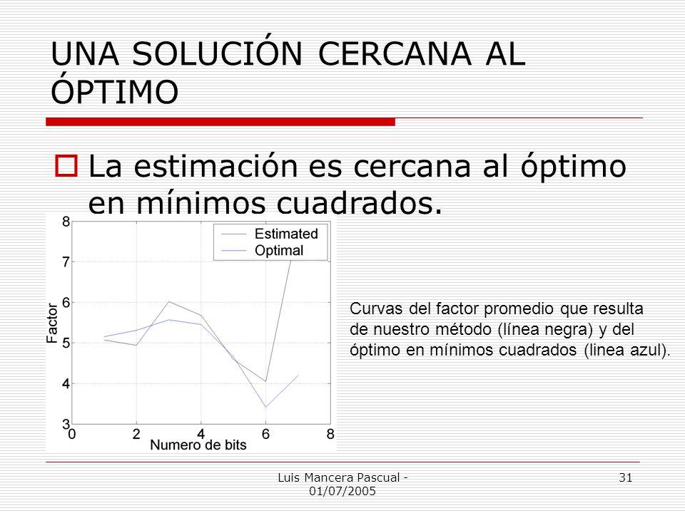 Luis Mancera Pascual - 01/07/2005 31 UNA SOLUCIÓN CERCANA AL ÓPTIMO La estimación es cercana al óptimo en mínimos cuadrados. Curvas del factor promedi