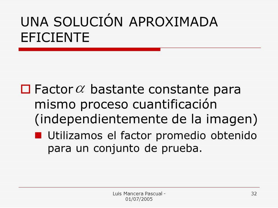 Luis Mancera Pascual - 01/07/2005 32 UNA SOLUCIÓN APROXIMADA EFICIENTE Factor bastante constante para mismo proceso cuantificación (independientemente