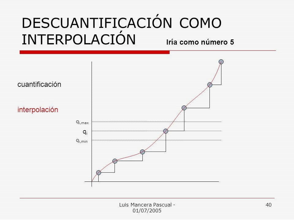 Luis Mancera Pascual - 01/07/2005 40 DESCUANTIFICACIÓN COMO INTERPOLACIÓN qiqi q i,min q i,max cuantificación interpolación Iría como número 5