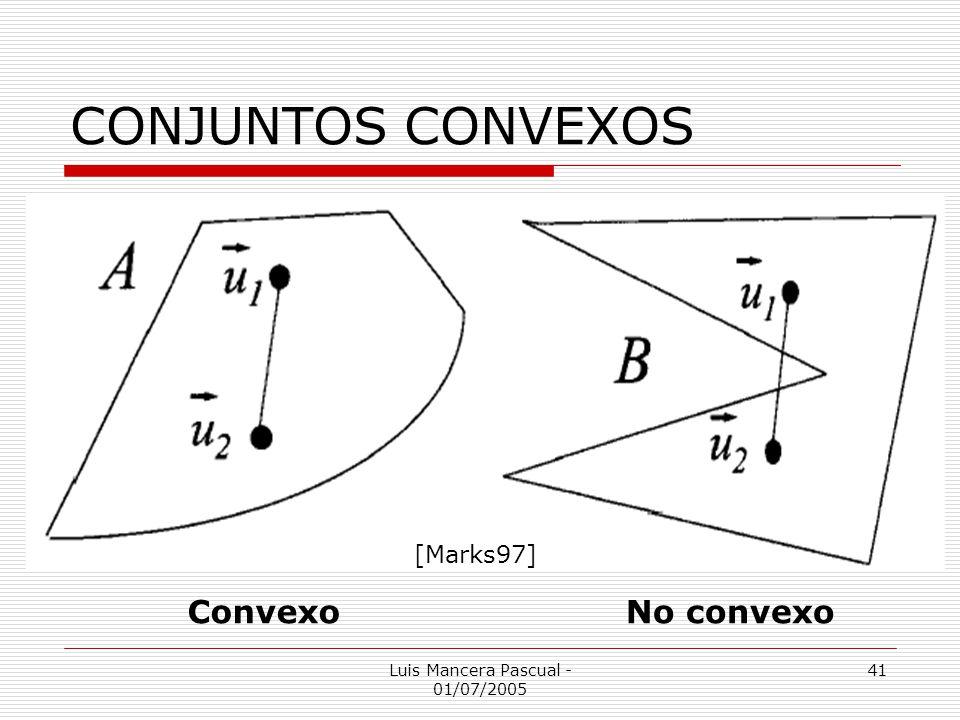 Luis Mancera Pascual - 01/07/2005 41 CONJUNTOS CONVEXOS [Marks97] ConvexoNo convexo
