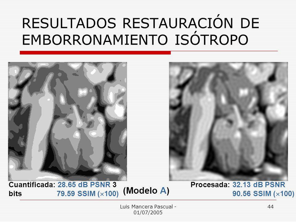 Luis Mancera Pascual - 01/07/2005 44 RESULTADOS RESTAURACIÓN DE EMBORRONAMIENTO ISÓTROPO (Modelo A) Cuantificada: 28.65 dB PSNR 3 bits 79.59 SSIM ( 10