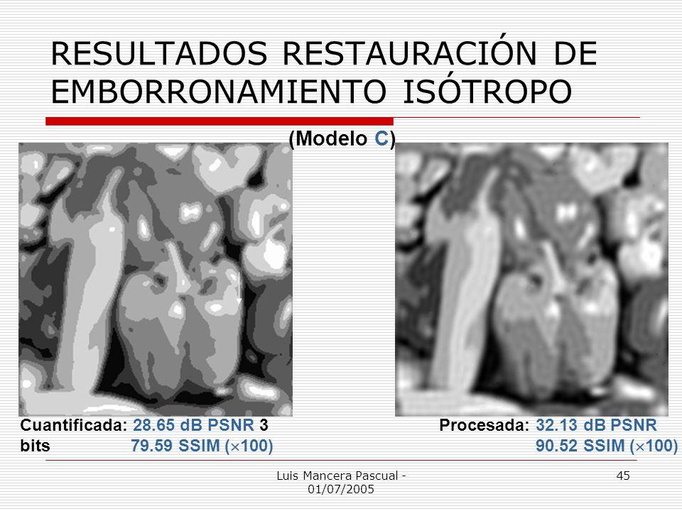 Luis Mancera Pascual - 01/07/2005 45 RESULTADOS RESTAURACIÓN DE EMBORRONAMIENTO ISÓTROPO (Modelo C) Cuantificada: 28.65 dB PSNR 3 bits 79.59 SSIM ( 10