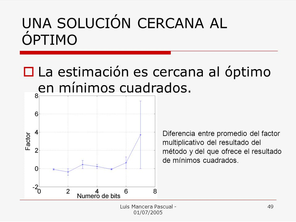 Luis Mancera Pascual - 01/07/2005 49 UNA SOLUCIÓN CERCANA AL ÓPTIMO La estimación es cercana al óptimo en mínimos cuadrados. Diferencia entre promedio