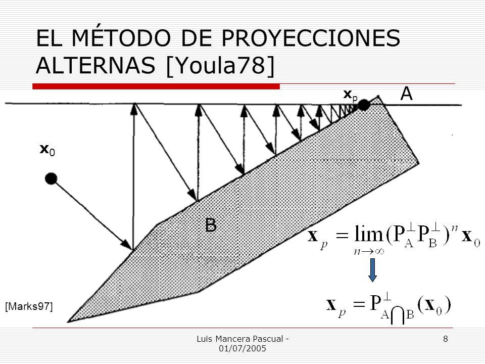Luis Mancera Pascual - 01/07/2005 8 EL MÉTODO DE PROYECCIONES ALTERNAS [Youla78] x0x0 xpxp B A [Marks97]