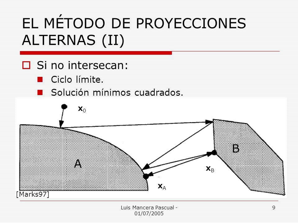 Luis Mancera Pascual - 01/07/2005 9 EL MÉTODO DE PROYECCIONES ALTERNAS (II) Si no intersecan: Ciclo límite. Solución mínimos cuadrados. x0x0 [Marks97]