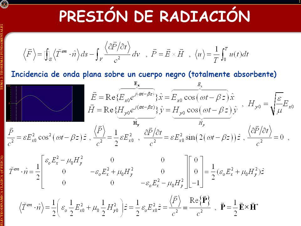 ELECTRODINÁMICA CLÁSICA (4º FÍSICA) TEMA 2: TEOREMAS FUNDAMENTALES 1 PRESIÓN DE RADIACIÓN Incidencia de onda plana sobre un cuerpo negro (totalmente absorbente)