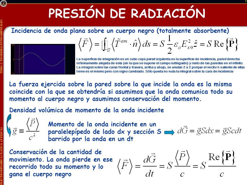 ELECTRODINÁMICA CLÁSICA (4º FÍSICA) TEMA 2: TEOREMAS FUNDAMENTALES 2 PRESIÓN DE RADIACIÓN Incidencia de onda plana sobre un cuerpo negro (totalmente absorbente) La fuerza ejercida sobre la pared sobre la que incide la onda es la misma coincide con la que se obtendría si asumimos que la onda comunica todo su momento al cuerpo negro y asumimos conservación del momento.