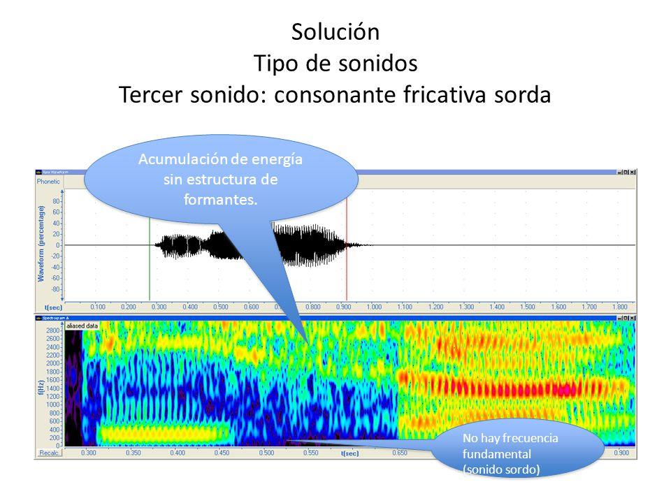 Solución Tipo de sonidos Tercer sonido: consonante fricativa sorda Acumulación de energía sin estructura de formantes. No hay frecuencia fundamental (