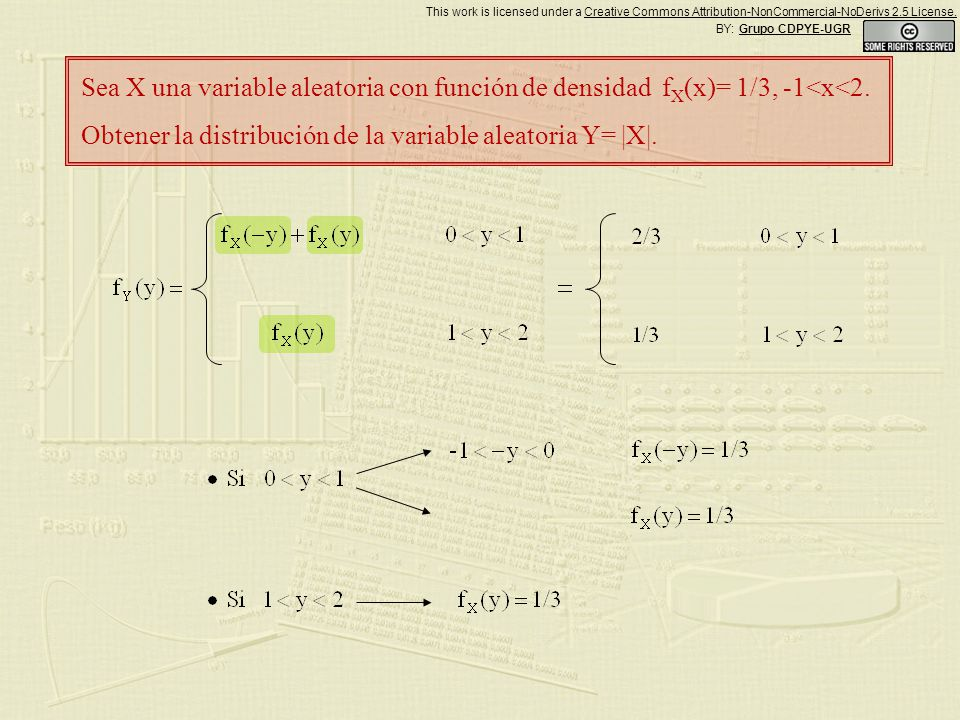 Sea X una variable aleatoria con función de densidad f X (x)= 1/3, -1<x<2. Obtener la distribución de la variable aleatoria Y= |X|. x y=g(x) Valores d