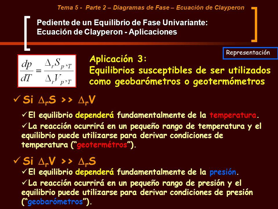 Tema 5 - Parte 2 – Diagramas de Fase – Ecuación de Clayperon Pediente de un Equilibrio de Fase Univariante: Ecuación de Clayperon - Aplicaciones Aplic