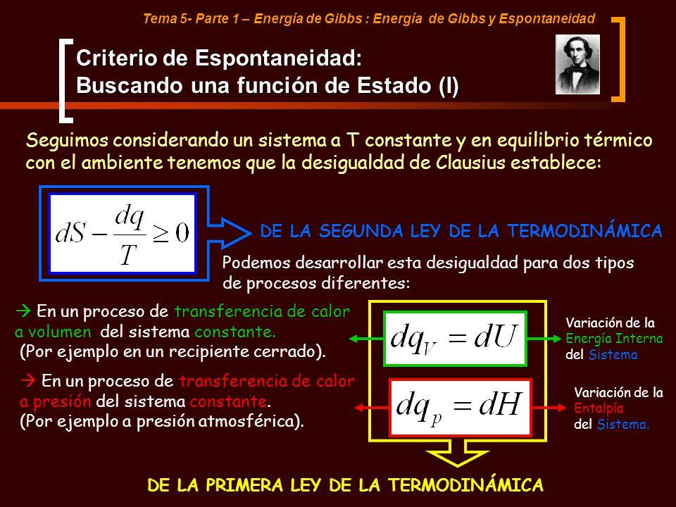 Tema 5- Parte 1 – Energía de Gibbs : Energía de Gibbs y Espontaneidad Seguimos considerando un sistema a T constante y en equilibrio térmico con el am