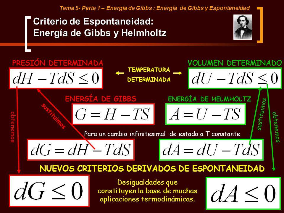 Tema 5- Parte 1 – Energía de Gibbs : Energía de Gibbs y Espontaneidad Criterio de Espontaneidad: Energía de Gibbs y Helmholtz PRESIÓN DETERMINADAVOLUM