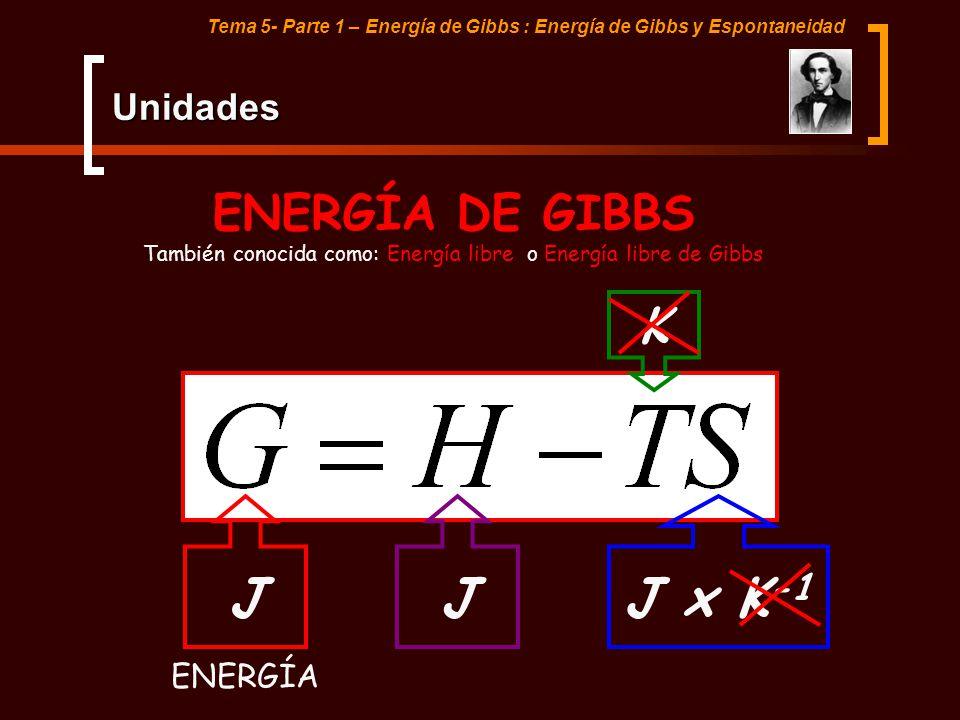 Tema 5- Parte 1 – Energía de Gibbs : Energía de Gibbs y Espontaneidad Unidades ENERGÍA DE GIBBS También conocida como: Energía libre o Energía libre d