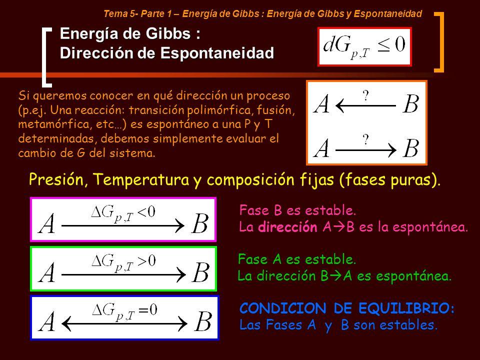 Tema 5- Parte 1 – Energía de Gibbs : Energía de Gibbs y Espontaneidad Energía de Gibbs : Dirección de Espontaneidad Si queremos conocer en qué direcci