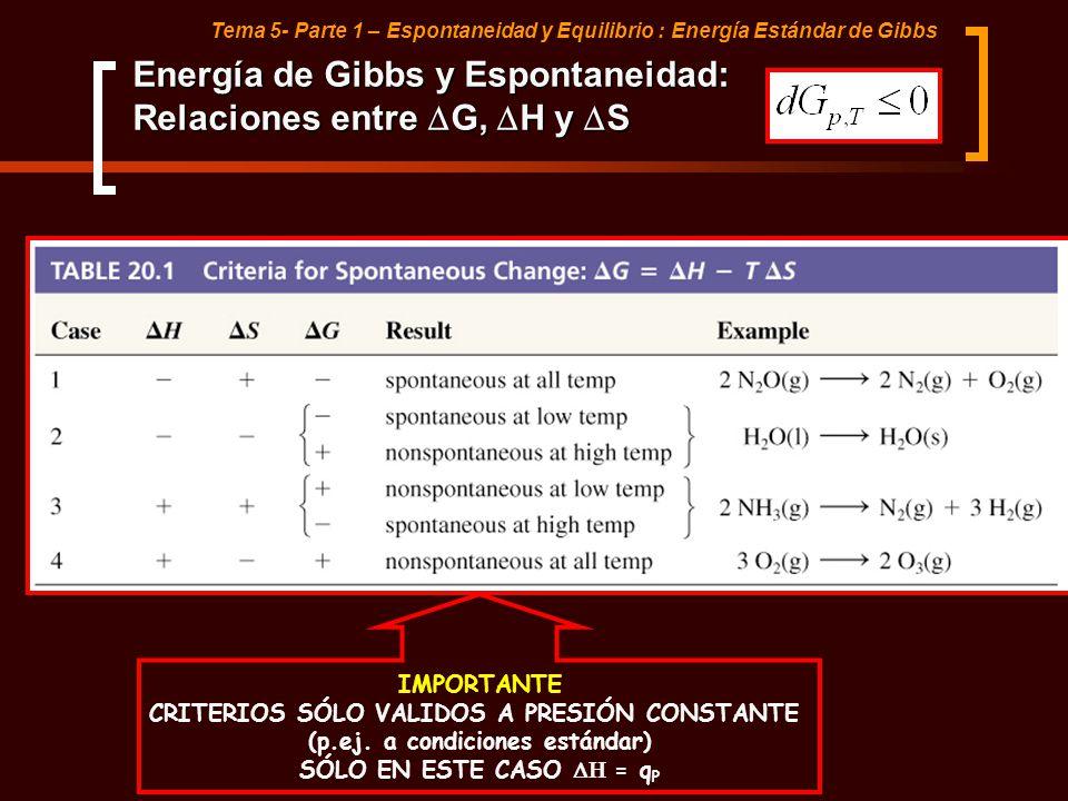 Tema 5- Parte 1 – Espontaneidad y Equilibrio : Energía Estándar de Gibbs Energía de Gibbs y Espontaneidad: Relaciones entre G, H y S IMPORTANTE CRITER