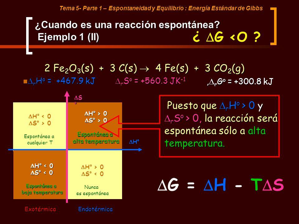 Tema 5- Parte 1 – Espontaneidad y Equilibrio : Energía Estándar de Gibbs ¿Cuando es una reacción espontánea? Ejemplo 1 (II) 2 Fe 2 O 3 (s) + 3 C(s) 4