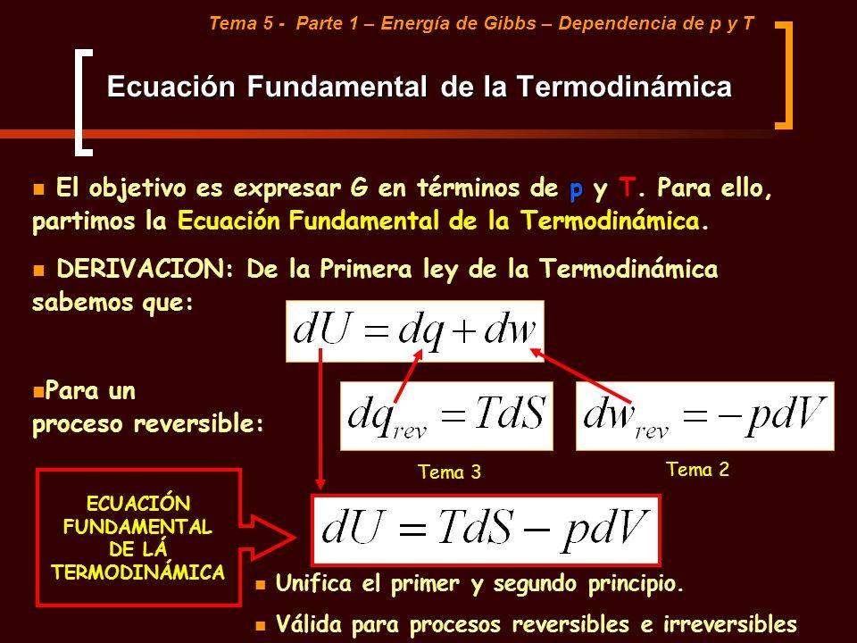 Ecuación Fundamental de la Termodinámica Tema 5 - Parte 1 – Energía de Gibbs – Dependencia de p y T El objetivo es expresar G en términos de p y T. Pa