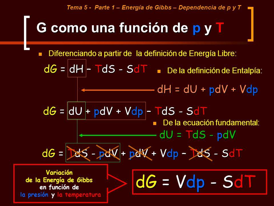 G como una función de p y T De la definición de Entalpía: dG = dH – TdS - SdT dH = dU + pdV + Vdp dG = dU + pdV + Vdp – TdS - SdT dU = TdS - pdV dG =