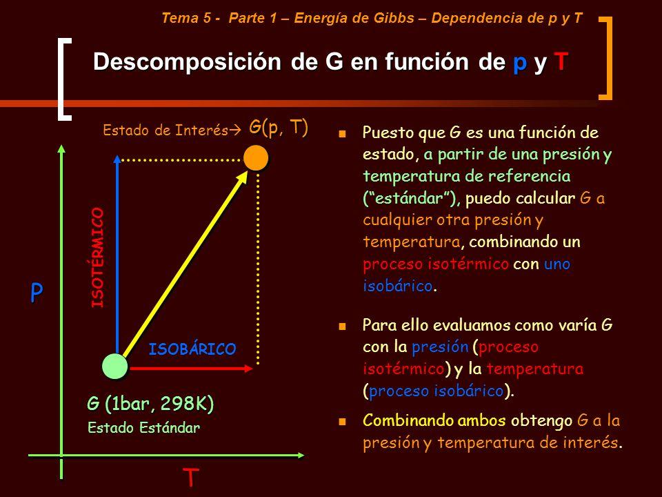 Descomposición de G en función de p y T Tema 5 - Parte 1 – Energía de Gibbs – Dependencia de p y T Puesto que G es una función de estado, a partir de