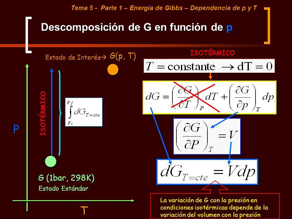 Descomposición de G en función de p Tema 5 - Parte 1 – Energía de Gibbs – Dependencia de p y T T P ISOTÉRMICO G (1bar, 298K) G(p, T) Estado Estándar E