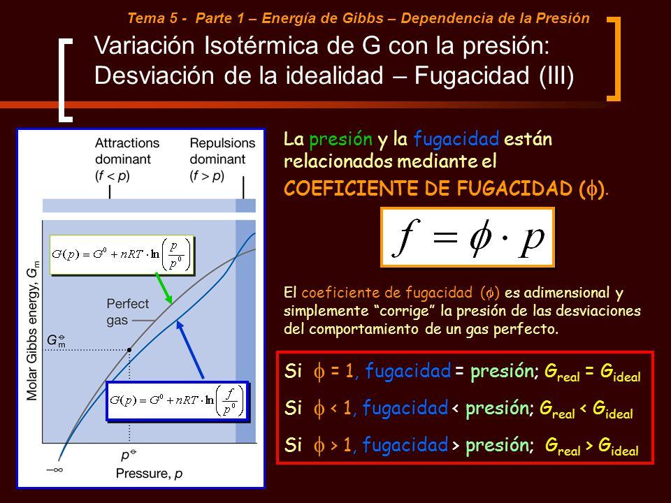 Tema 5 - Parte 1 – Energía de Gibbs – Dependencia de la Presión Variación Isotérmica de G con la presión: Desviación de la idealidad – Fugacidad (III)