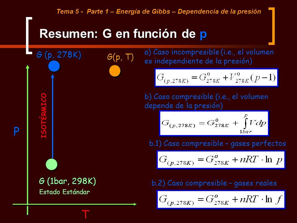 Resumen: G en función de p Tema 5 - Parte 1 – Energía de Gibbs – Dependencia de la presiónT P ISOTÉRMICO G (1bar, 298K) G(p, T) Estado Estándar a) Cas