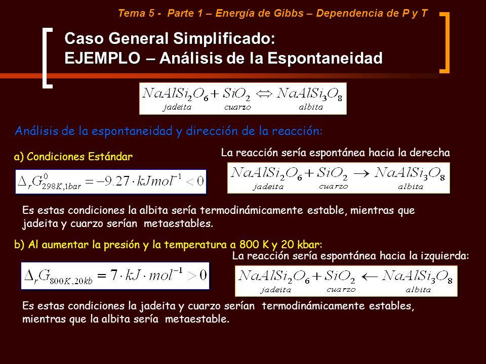 Caso General Simplificado: EJEMPLO – Análisis de la Espontaneidad Tema 5 - Parte 1 – Energía de Gibbs – Dependencia de P y T Análisis de la espontanei