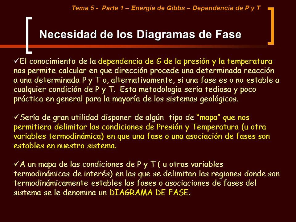 Necesidad de los Diagramas de Fase Tema 5 - Parte 1 – Energía de Gibbs – Dependencia de P y T El conocimiento de la dependencia de G de la presión y l