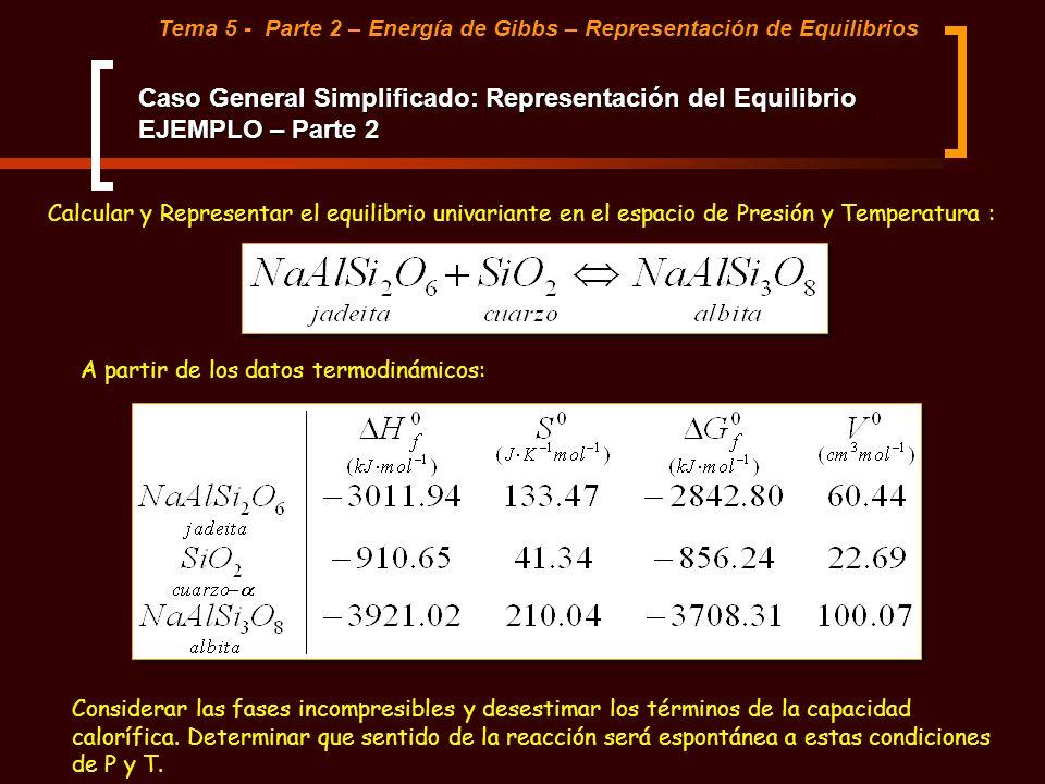 Caso General Simplificado: Representación del Equilibrio EJEMPLO – Parte 2 Tema 5 - Parte 2 – Energía de Gibbs – Representación de Equilibrios Calcula