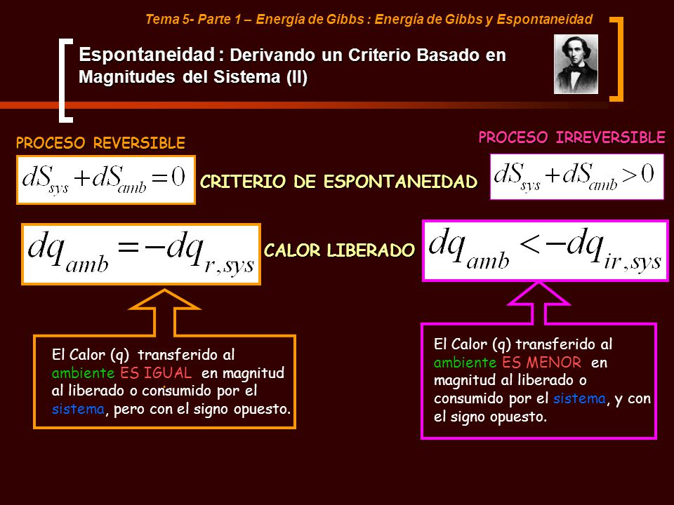 Tema 5- Parte 1 – Energía de Gibbs : Energía de Gibbs y Espontaneidad CRITERIO DE ESPONTANEIDAD PROCESO REVERSIBLE PROCESO IRREVERSIBLE CALOR LIBERADO DIVIDIENDO POR LA TEMPERATURA OBTENEMOS DE LA DEFINICIÓN DE ENTROPÍA SUSTITUYENDO Espontaneidad : Derivando un Criterio Basado en Magnitudes del Sistema (III)