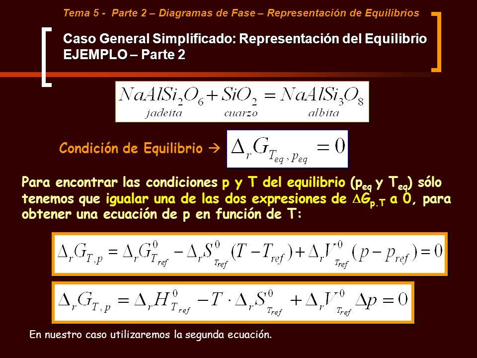 Para encontrar las condiciones p y T del equilibrio (p eq y T eq ) sólo tenemos que igualar una de las dos expresiones de G p.T a 0, para obtener una