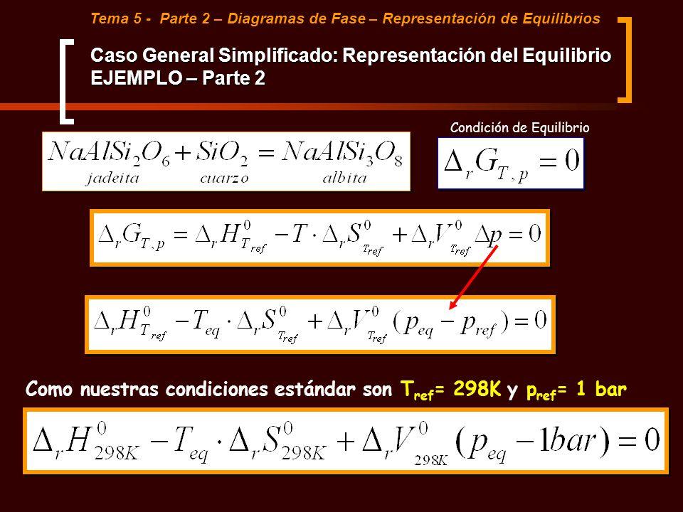 Condición de Equilibrio Como nuestras condiciones estándar son T ref = 298K y p ref = 1 bar Tema 5 - Parte 2 – Diagramas de Fase – Representación de E