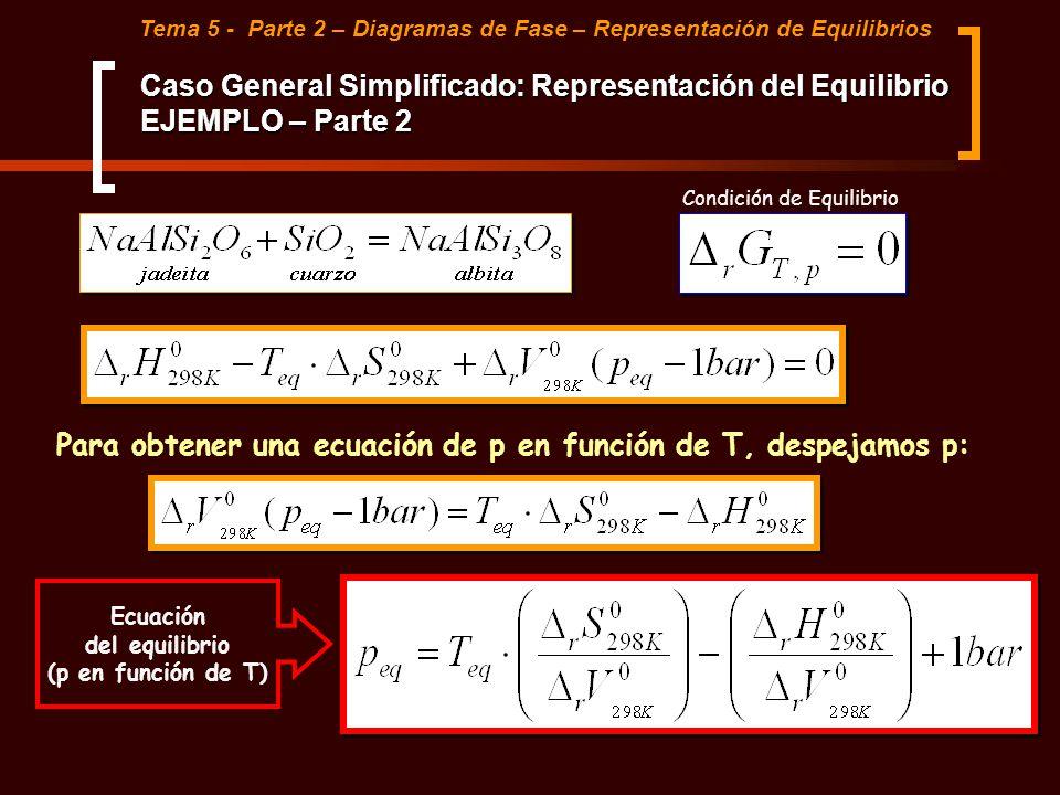 Condición de Equilibrio Para obtener una ecuación de p en función de T, despejamos p: Ecuación del equilibrio (p en función de T) Tema 5 - Parte 2 – D