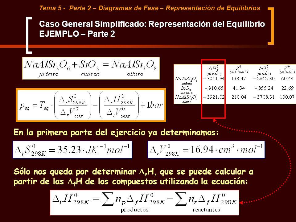 En la primera parte del ejercicio ya determinamos: Sólo nos queda por determinar r H, que se puede calcular a partir de las f H de los compuestos util