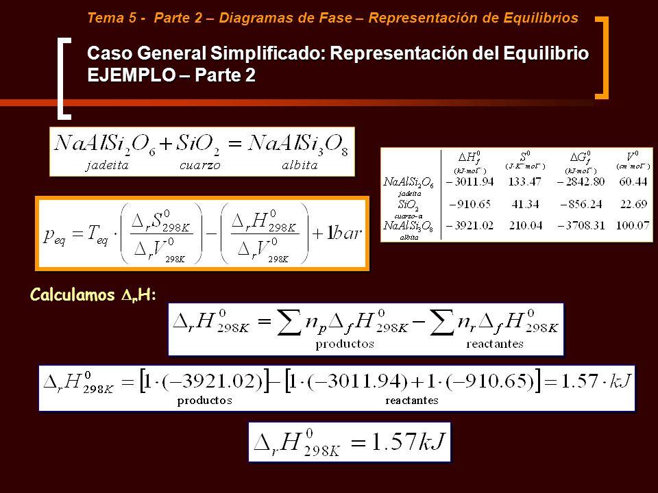Calculamos r H: Tema 5 - Parte 2 – Diagramas de Fase – Representación de Equilibrios Caso General Simplificado: Representación del Equilibrio EJEMPLO