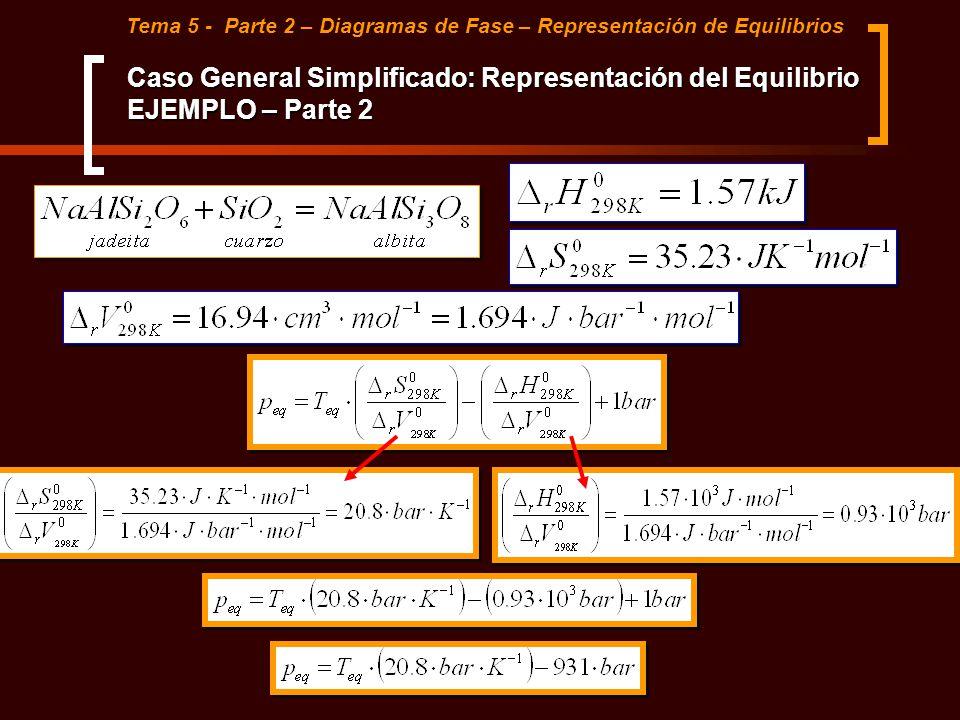 Tema 5 - Parte 2 – Diagramas de Fase – Representación de Equilibrios Caso General Simplificado: Representación del Equilibrio EJEMPLO – Parte 2