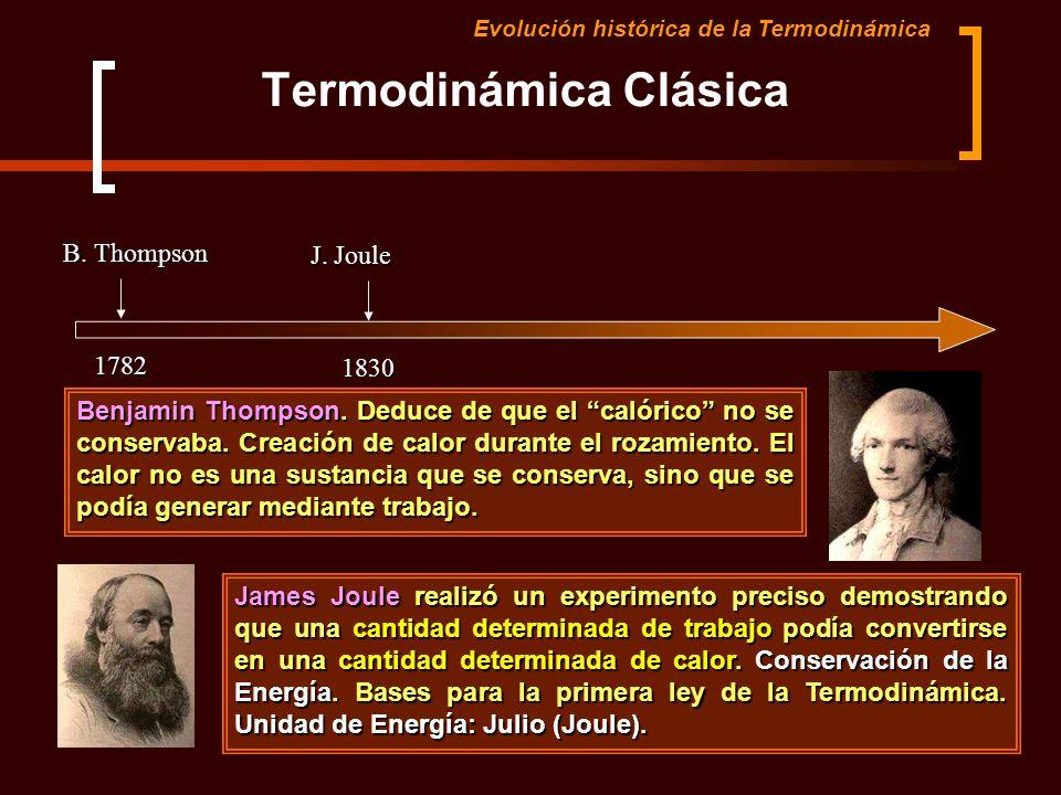 B. Thompson 1782 Termodinámica Clásica Evolución histórica de la Termodinámica Benjamin Thompson. Deduce de que el calórico no se conservaba. Creación