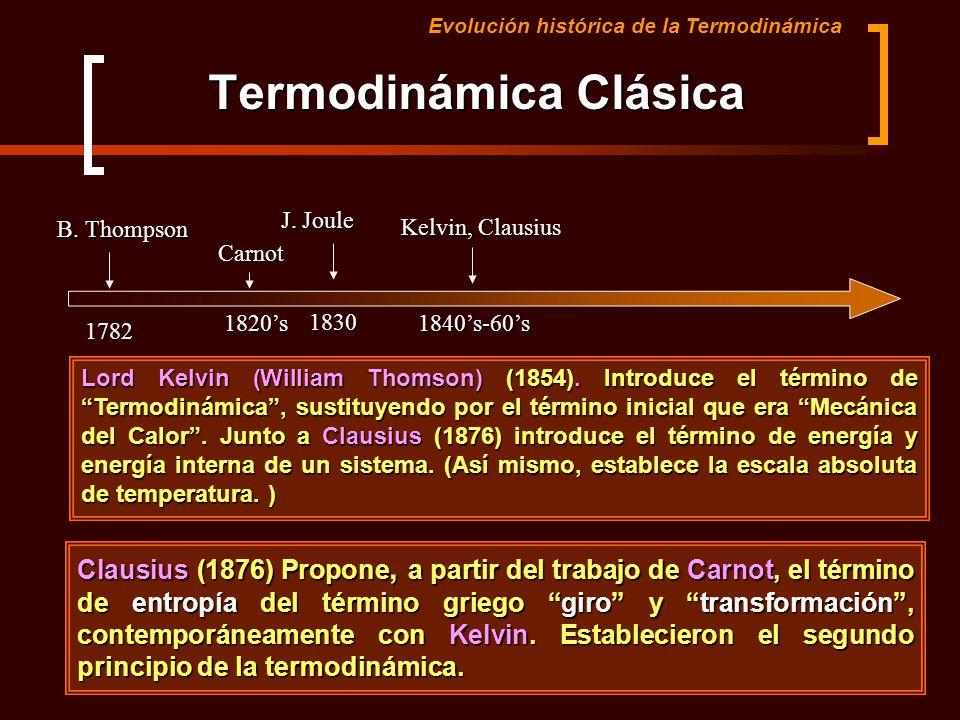 Termodinámica Clásica Evolución histórica de la TermodinámicaCarnot1820s Lord Kelvin (William Thomson) (1854). Introduce el término de Termodinámica,