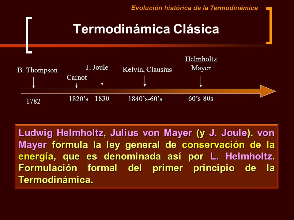 Termodinámica Clásica Evolución histórica de la TermodinámicaCarnot1820s J. Joule 1830 B. Thompson 1782 Kelvin, Clausius 1840s-60sHelmholtzMayer60s-80