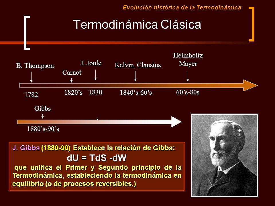 `Gibbs1880s-90s Termodinámica Clásica Evolución histórica de la Termodinámica J. Gibbs (1880-90) Establece la relación de Gibbs: dU = TdS -dW que unif