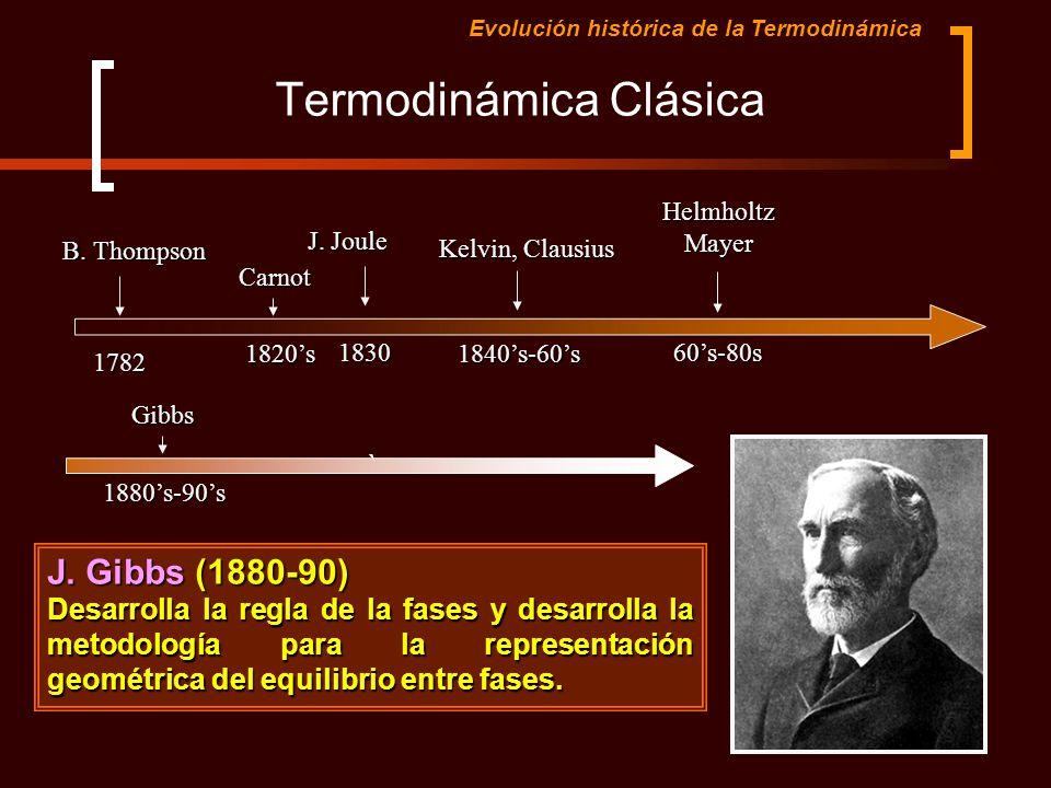 `Gibbs1880s-90s Termodinámica Clásica Evolución histórica de la Termodinámica J. Gibbs (1880-90) Desarrolla la regla de la fases y desarrolla la metod