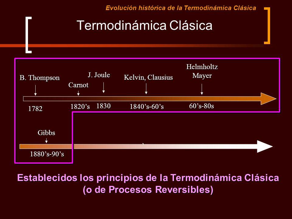 `Gibbs1880s-90s Termodinámica Clásica Establecidos los principios de la Termodinámica Clásica (o de Procesos Reversibles) Evolución histórica de la Te