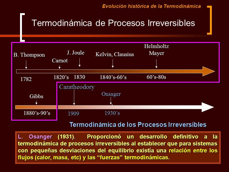 `Gibbs1880s-90s Caratheodory1909 Onsager1930s Termodinámica de Procesos Irreversibles Termodinámica de los Procesos Irreversibles L. Osanger (1931). P