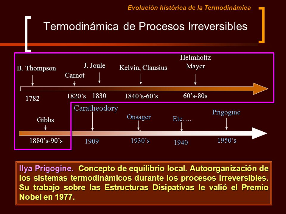 `Gibbs1880s-90s Caratheodory1909 Onsager1930s Prigogine1950s Termodinámica de Procesos IrreversiblesEtc….1940 Ilya Prigogine. Concepto de equilibrio l