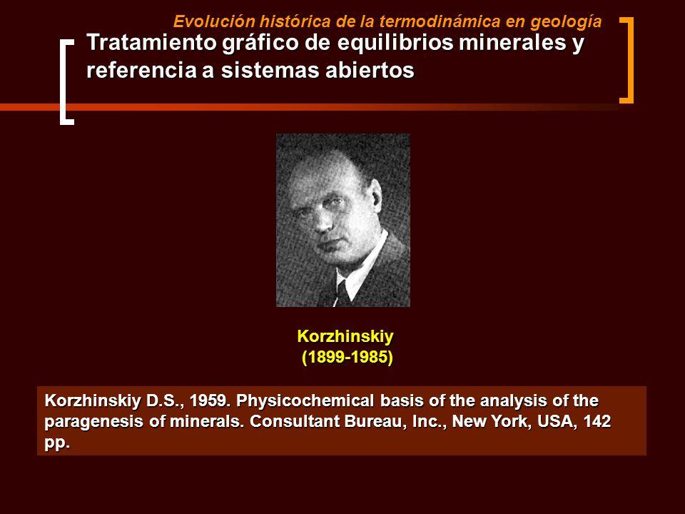 Evolución histórica de la termodinámica en geología Tratamiento gráfico de equilibrios minerales y referencia a sistemas abiertos Korzhinskiy D.S., 19