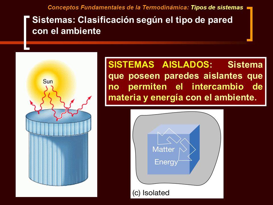 Sistemas: Clasificación según el tipo de pared con el ambiente Conceptos Fundamentales de la Termodinámica: Tipos de sistemas SISTEMAS AISLADOS: Siste