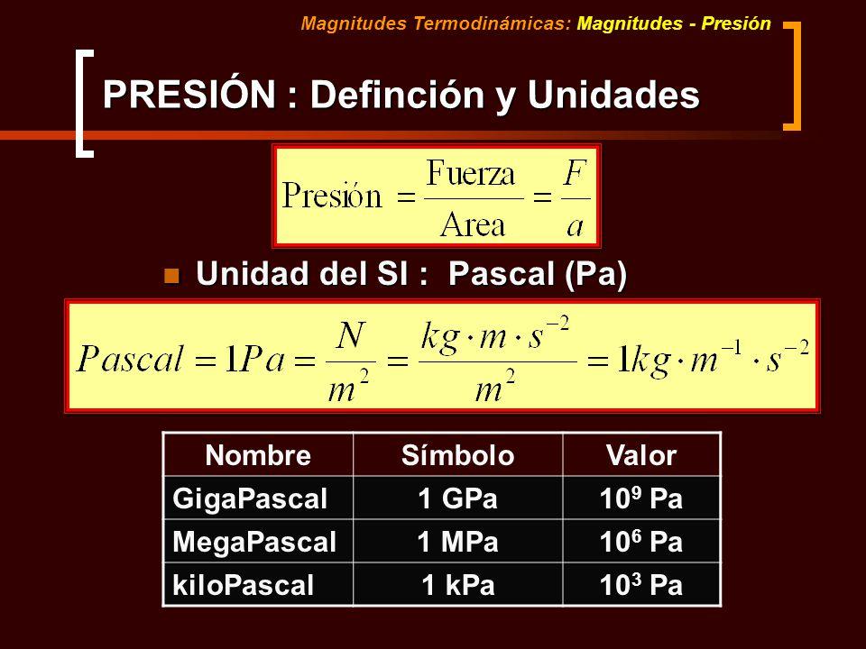 PRESIÓN : Definción y Unidades Unidad del SI : Pascal (Pa) Unidad del SI : Pascal (Pa) Magnitudes Termodinámicas: Magnitudes - Presión NombreSímboloVa