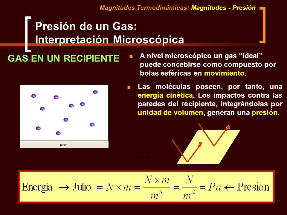 50 Presión de un Gas: Interpretación Microscópica A nivel microscópico un gas ideal puede concebirse como compuesto por bolas esféricas en movimiento.